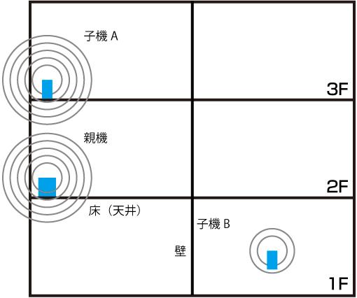 無線LAN01-3