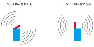 無線LAN05
