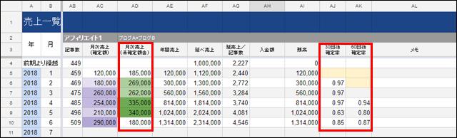 spreadsheet30