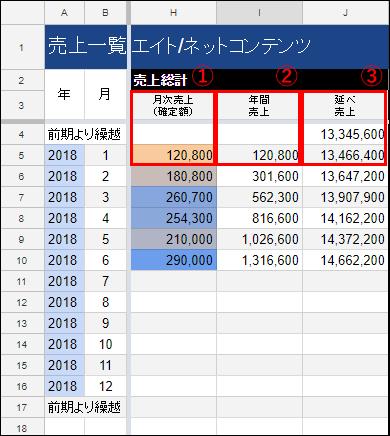spreadsheet31
